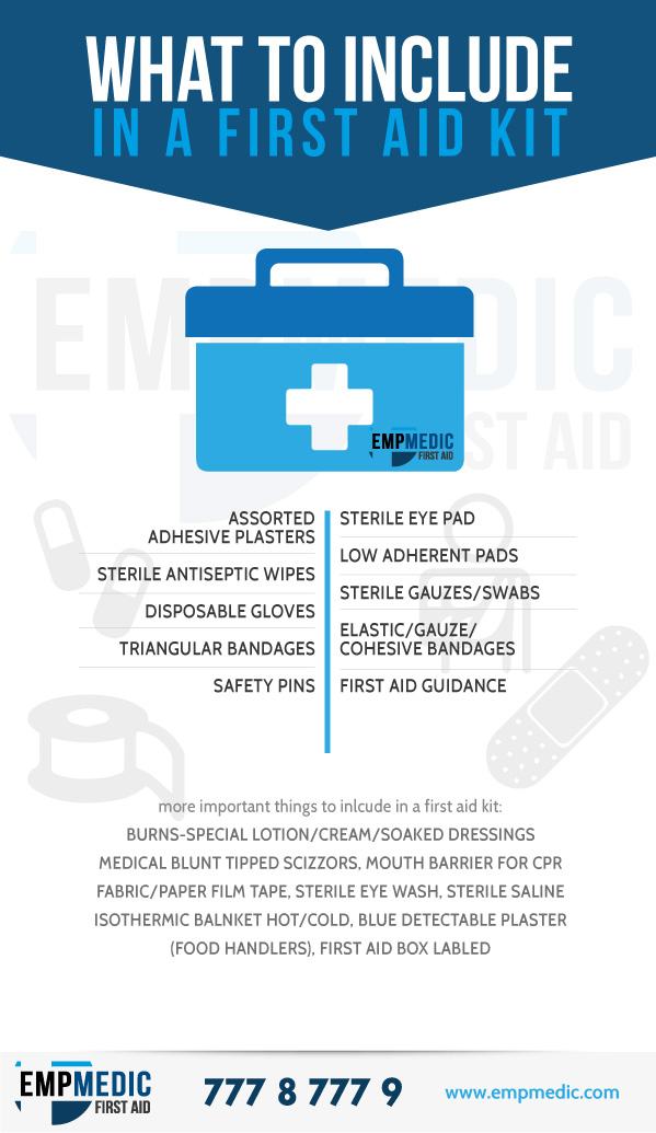 infographic: what to include in the first aid kit